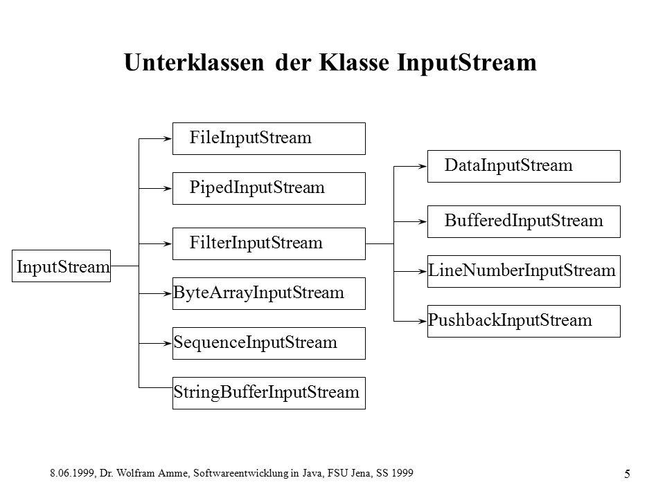 8.06.1999, Dr. Wolfram Amme, Softwareentwicklung in Java, FSU Jena, SS 1999 5 Unterklassen der Klasse InputStream InputStream PipedInputStream FileInp