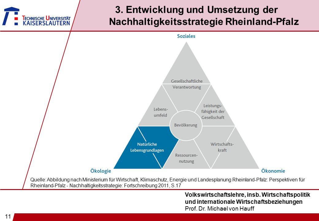 11 Volkswirtschaftslehre, insb. Wirtschaftspolitik und internationale Wirtschaftsbeziehungen Prof. Dr. Michael von Hauff 3. Entwicklung und Umsetzung