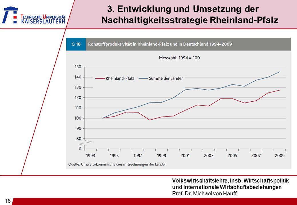 18 Volkswirtschaftslehre, insb. Wirtschaftspolitik und internationale Wirtschaftsbeziehungen Prof. Dr. Michael von Hauff 3. Entwicklung und Umsetzung