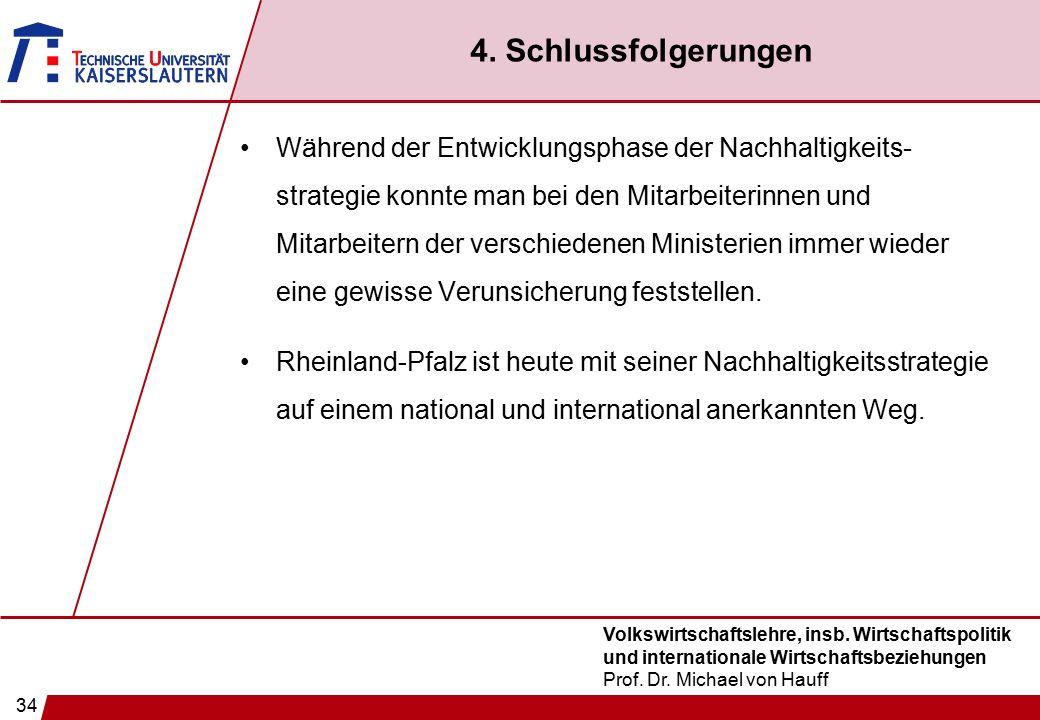 34 Volkswirtschaftslehre, insb. Wirtschaftspolitik und internationale Wirtschaftsbeziehungen Prof. Dr. Michael von Hauff 4. Schlussfolgerungen Während