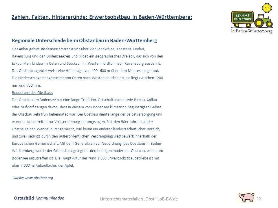 Regionale Unterschiede beim Obstanbau in Baden-Württemberg Das Anbaugebiet Bodensee erstreckt sich über vier Landkreise, Konstanz, Lindau, Ravensburg