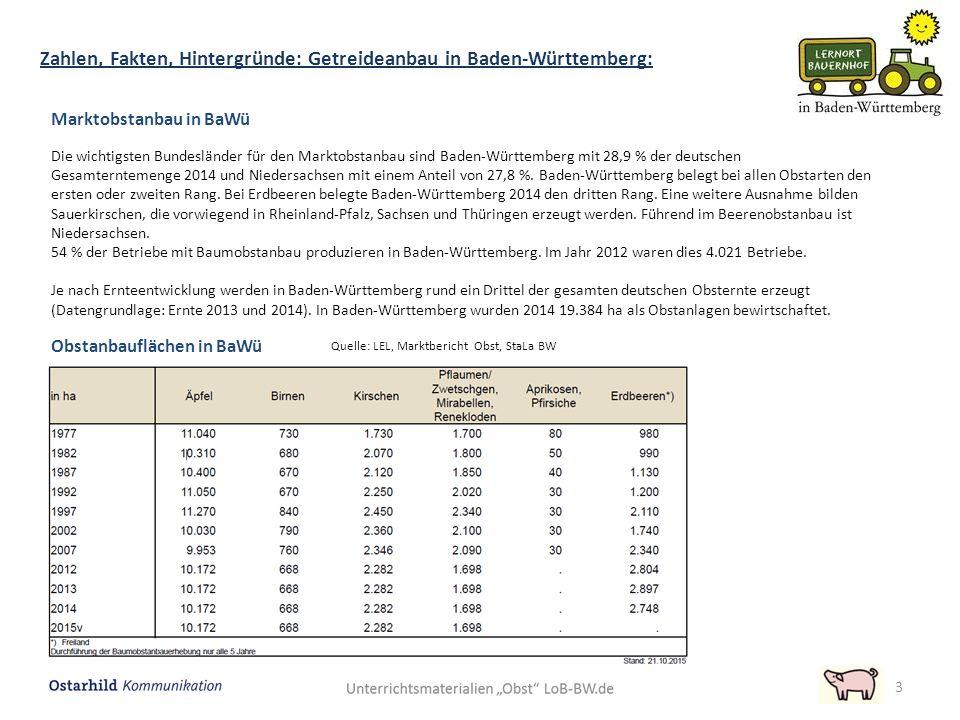 Zahlen, Fakten, Hintergründe: Getreideanbau in Baden-Württemberg: 3 Quelle: LEL, Marktbericht Obst, StaLa BW Marktobstanbau in BaWü Die wichtigsten Bundesländer für den Marktobstanbau sind Baden-Württemberg mit 28,9 % der deutschen Gesamterntemenge 2014 und Niedersachsen mit einem Anteil von 27,8 %.
