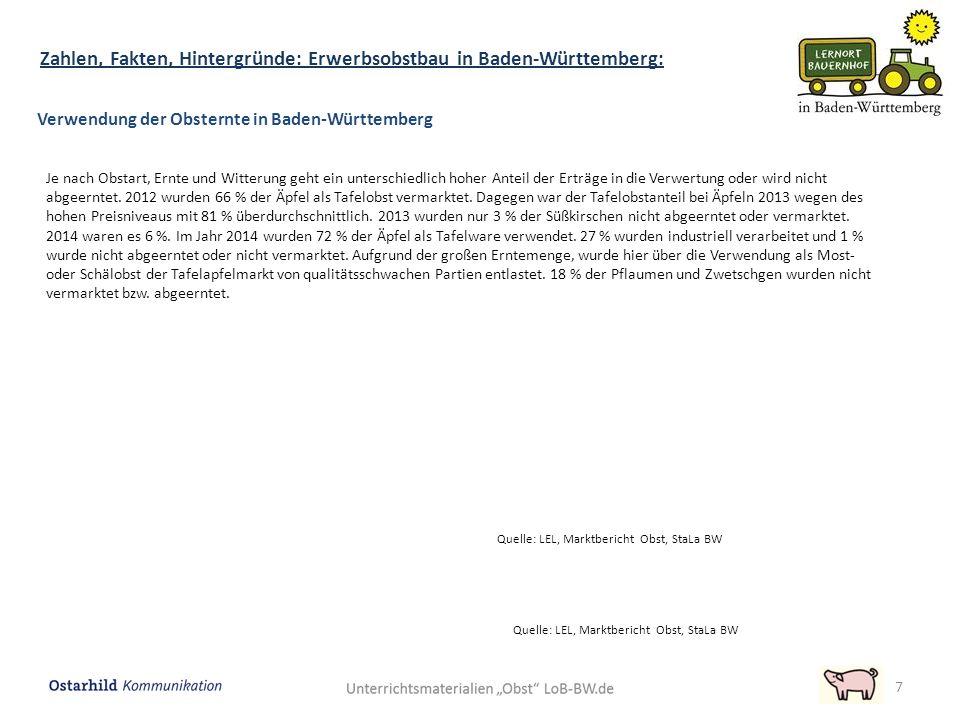 7 Verwendung der Obsternte in Baden-Württemberg Quelle: LEL, Marktbericht Obst, StaLa BW Je nach Obstart, Ernte und Witterung geht ein unterschiedlich hoher Anteil der Erträge in die Verwertung oder wird nicht abgeerntet.
