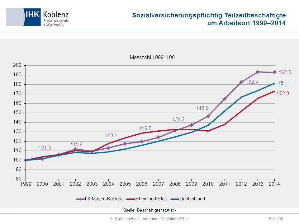 Sozialversicherungspflichtig Teilzeitbeschäftigte am Arbeitsort 1999–2014 Folie 30© Statistisches Landesamt Rheinland-Pfalz Quelle: Beschäftigtenstatistik