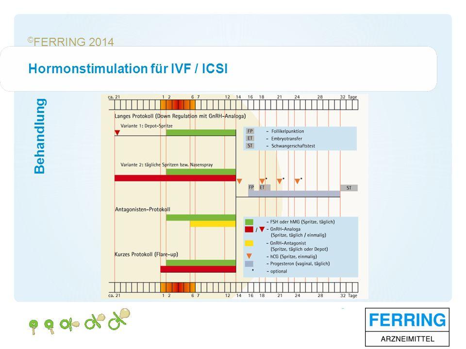© FERRING 2014 Hormonstimulation für IVF / ICSI Behandlung