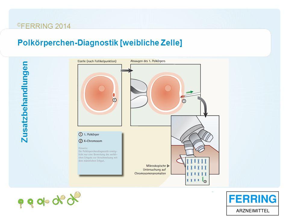 © FERRING 2014 Zusatzbehandlungen Polkörperchen-Diagnostik [weibliche Zelle]