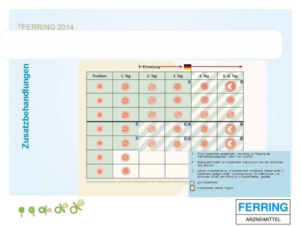 """© FERRING 2014 APID [in Deutschland geregelt nach """"Verordnung zur Regelung der Präimplantationsdiagnostik (PEDV vom 1.2.2013)] B BlastozystenTransfer ist in Deutschland möglich [nicht mehr als 3 Embryonen nach ESCHG] Coptional Kryokonservierung [Kryokonservierte imprägnierte Eizellen dürfen in Deutschland gelagert werden."""