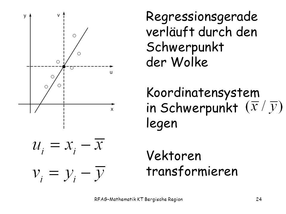 RFAG-Mathematik KT Bergische Region24 Vektoren transformieren Regressionsgerade verläuft durch den Schwerpunkt der Wolke Koordinatensystem in Schwerpunkt legen