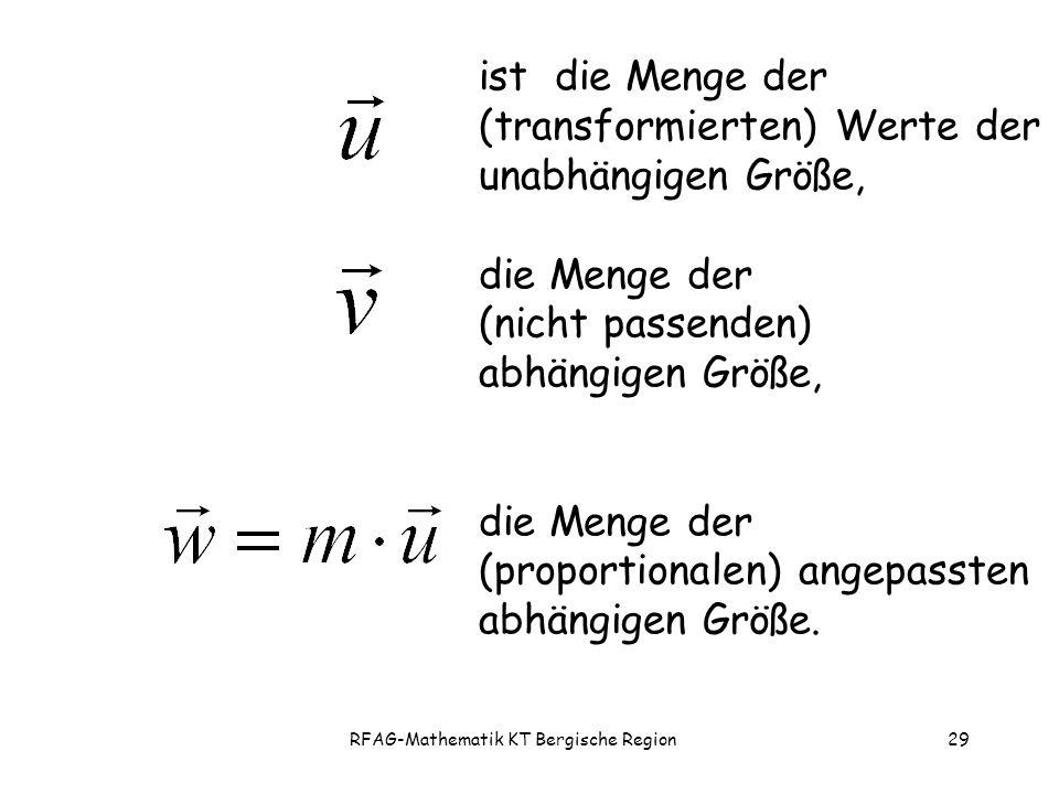 RFAG-Mathematik KT Bergische Region29 ist die Menge der (transformierten) Werte der unabhängigen Größe, die Menge der (nicht passenden) abhängigen Größe, die Menge der (proportionalen) angepassten abhängigen Größe.