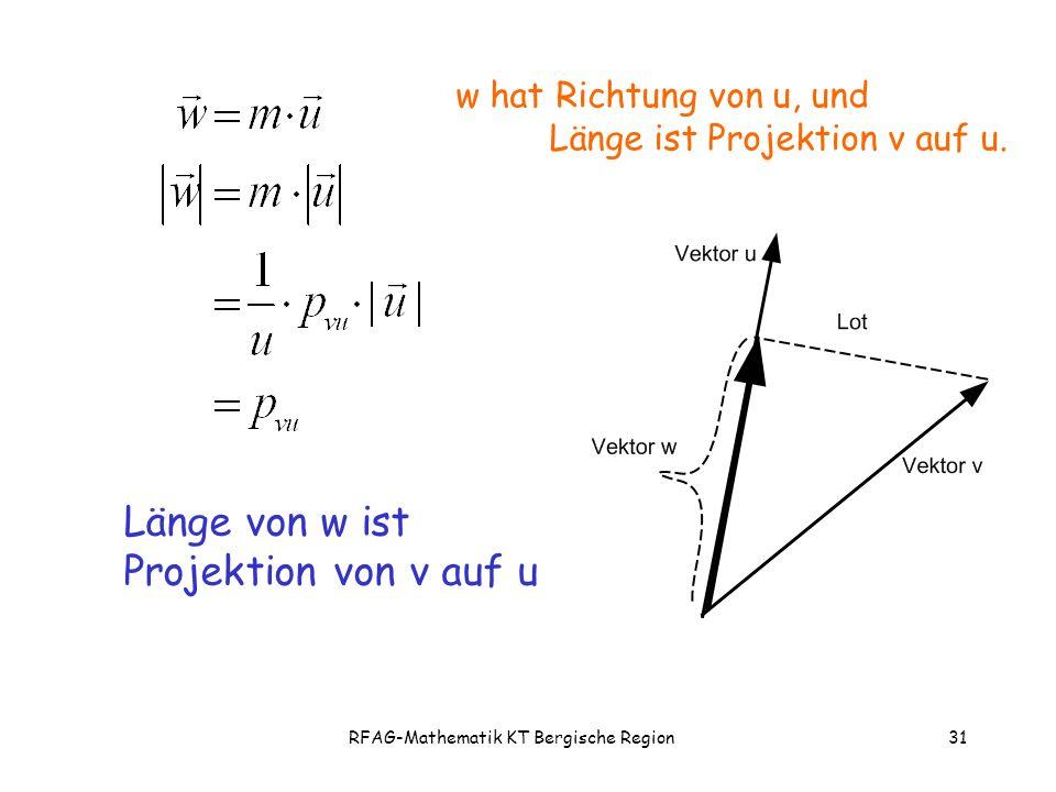 RFAG-Mathematik KT Bergische Region31 Länge von w ist Projektion von v auf u w hat Richtung von u, und Länge ist Projektion v auf u.