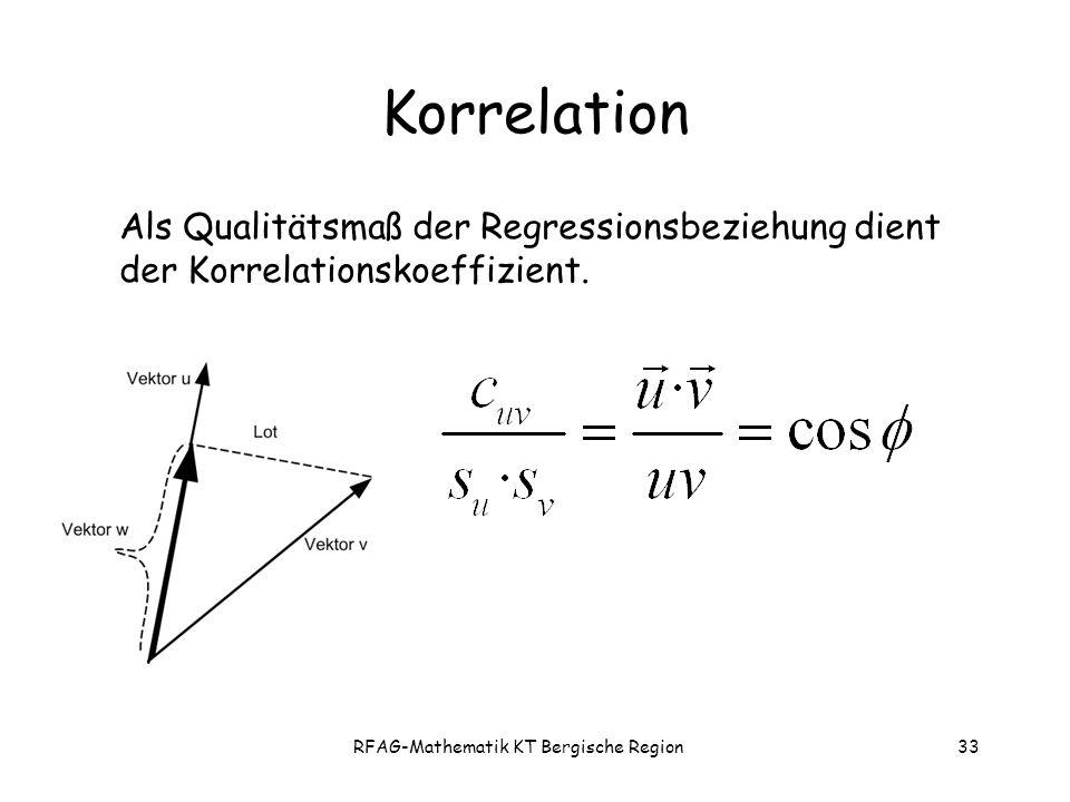 RFAG-Mathematik KT Bergische Region33 Korrelation Als Qualitätsmaß der Regressionsbeziehung dient der Korrelationskoeffizient.