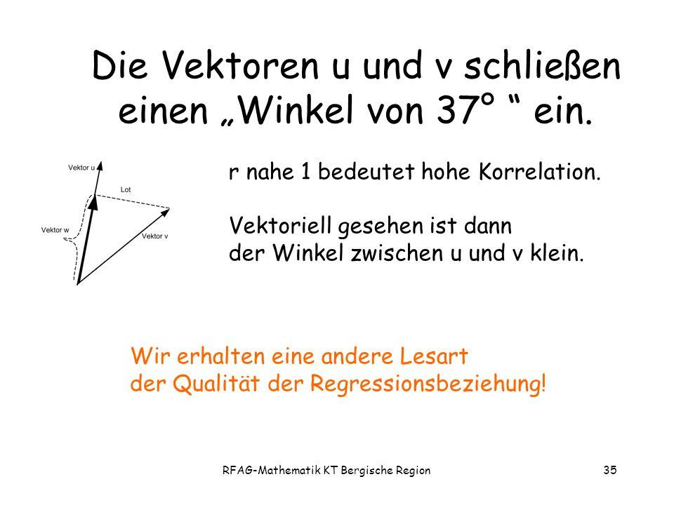 """RFAG-Mathematik KT Bergische Region35 Die Vektoren u und v schließen einen """"Winkel von 37° ein."""