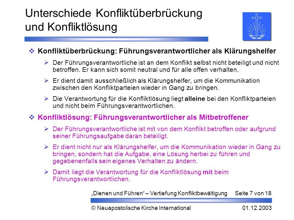 """""""Dienen und Führen"""" – Vertiefung KonfliktbewältigungSeite 7 von 18 01.12.2003© Neuapostolische Kirche International Unterschiede Konfliktüberbrückung"""