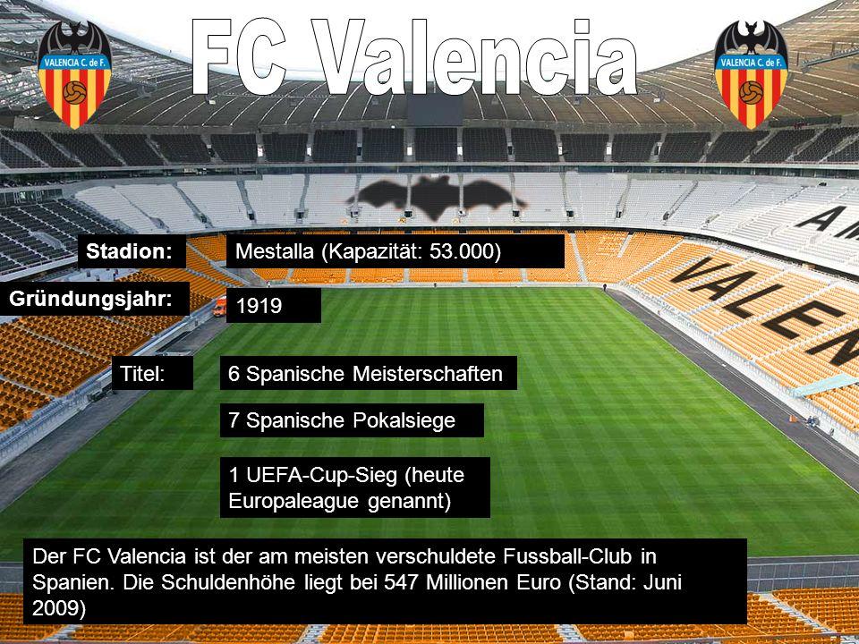 Stadion: Gründungsjahr: Titel: Mestalla (Kapazität: 53.000) 1919 1 UEFA-Cup-Sieg (heute Europaleague genannt) 6 Spanische Meisterschaften 7 Spanische Pokalsiege Der FC Valencia ist der am meisten verschuldete Fussball-Club in Spanien.