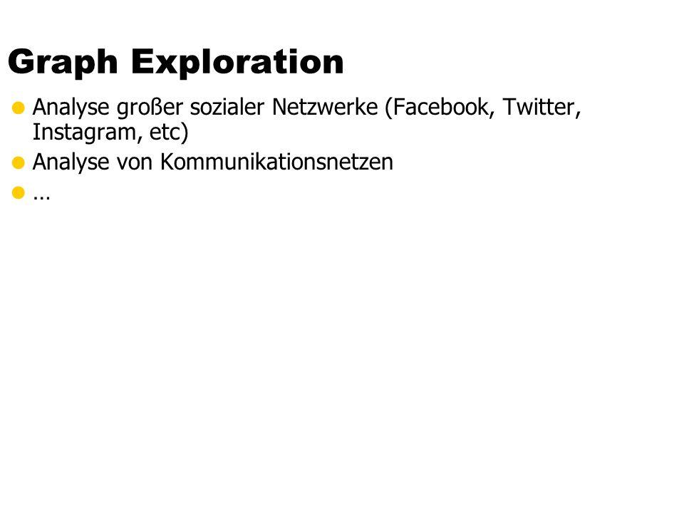 Graph Exploration  Analyse großer sozialer Netzwerke (Facebook, Twitter, Instagram, etc)  Analyse von Kommunikationsnetzen  …