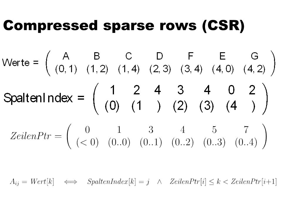 Compressed sparse rows (CSR)