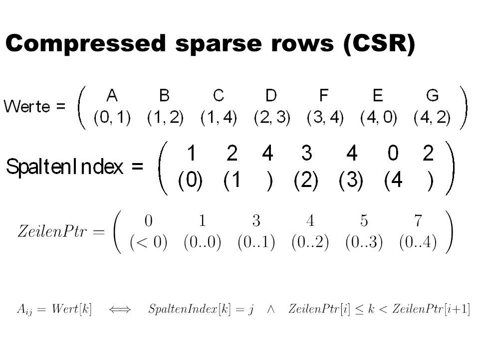 Compressed sparse rows (CSR)