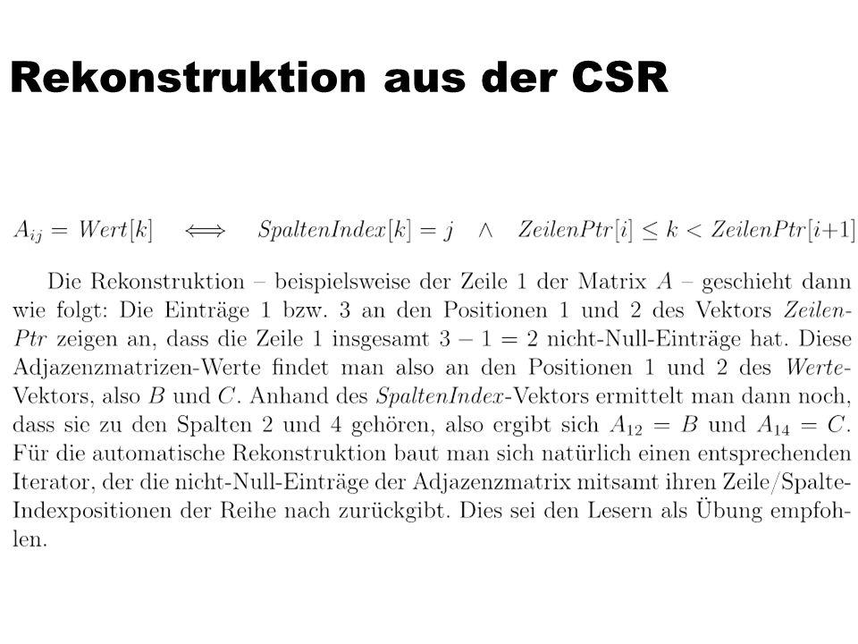 Rekonstruktion aus der CSR
