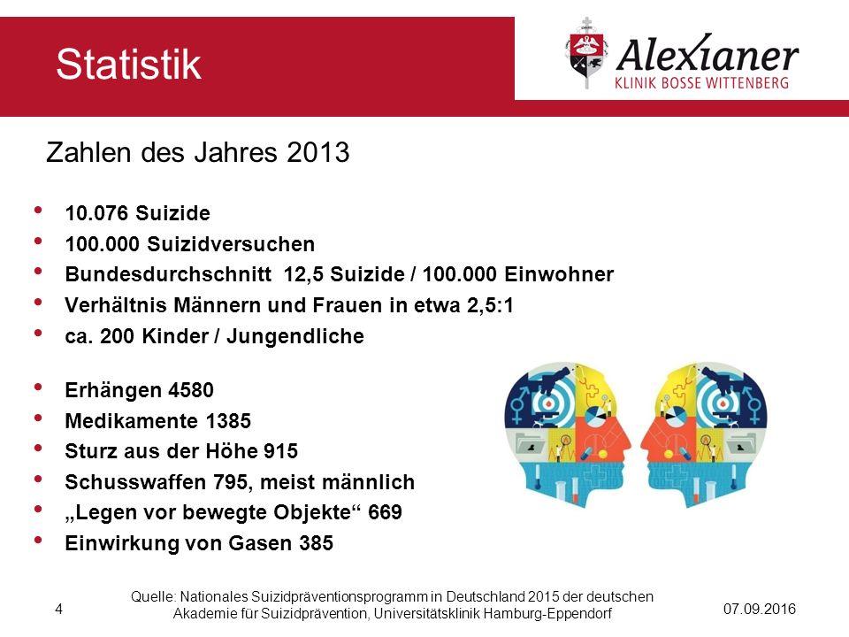 Zahlen des Jahres 2013 10.076 Suizide 100.000 Suizidversuchen Bundesdurchschnitt 12,5 Suizide / 100.000 Einwohner Verhältnis Männern und Frauen in etw