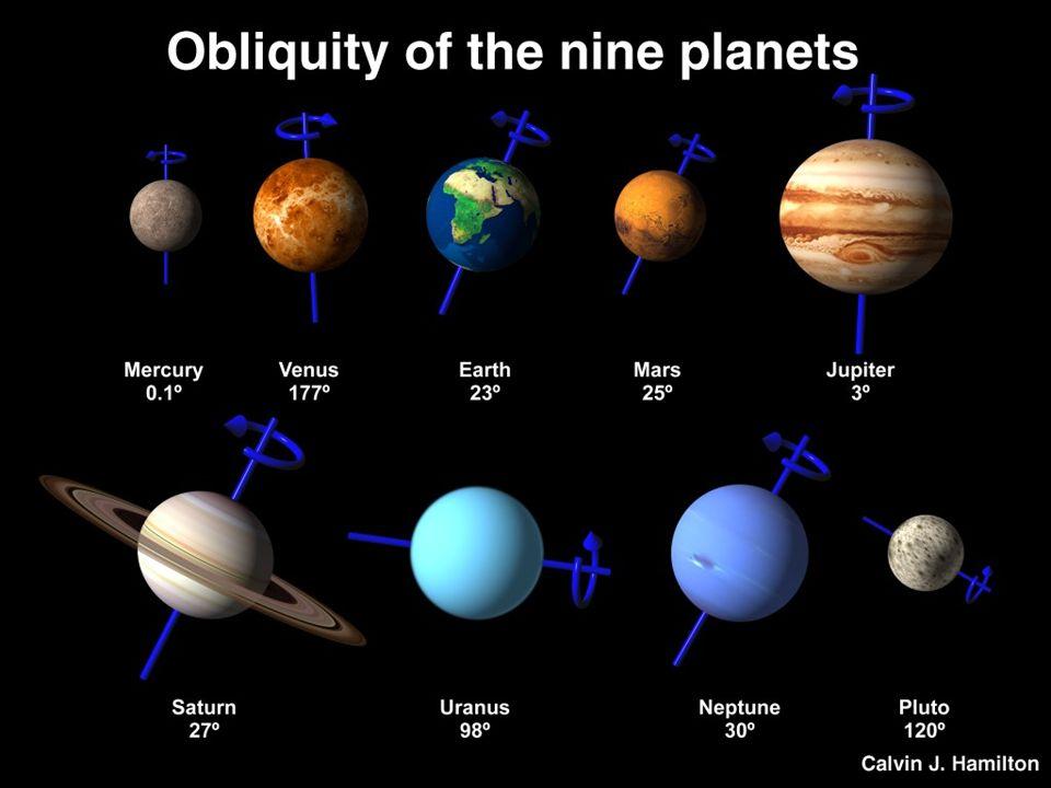 Voraussetzungen der Entstehung des Sonnensystems und der (bewohnbaren) Erde ZusammenfassungElementsynthese und Sternenstaub Planeten als Nebenprodukt der Sternentstehung Antropisches Prinzip (mit Diskussion) Literatur (deutsch)Unsere einsame Erde (P.D.