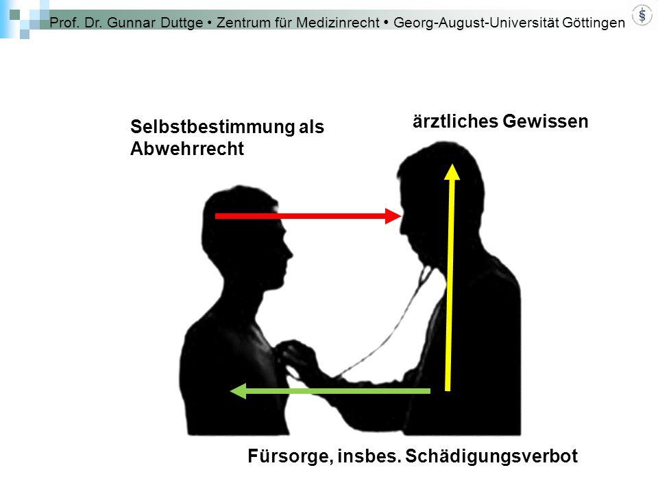 Prof.Dr. Gunnar Duttge Zentrum für Medizinrecht Georg-August-Universität Göttingen Alternativen.