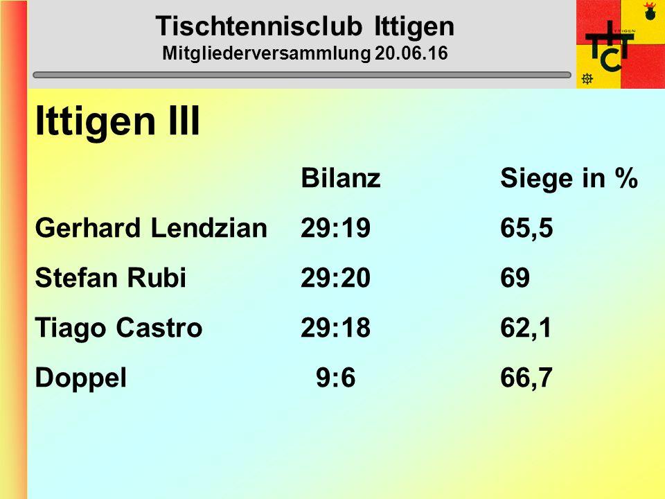 Tischtennisclub Ittigen Mitgliederversammlung 20.06.16 Ittigen III (5.