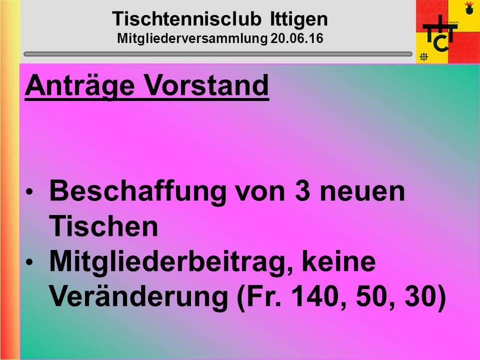 Tischtennisclub Ittigen Mitgliederversammlung 20.06.16 Klub- Meisterschaft Freitag 2. Dez. 2016