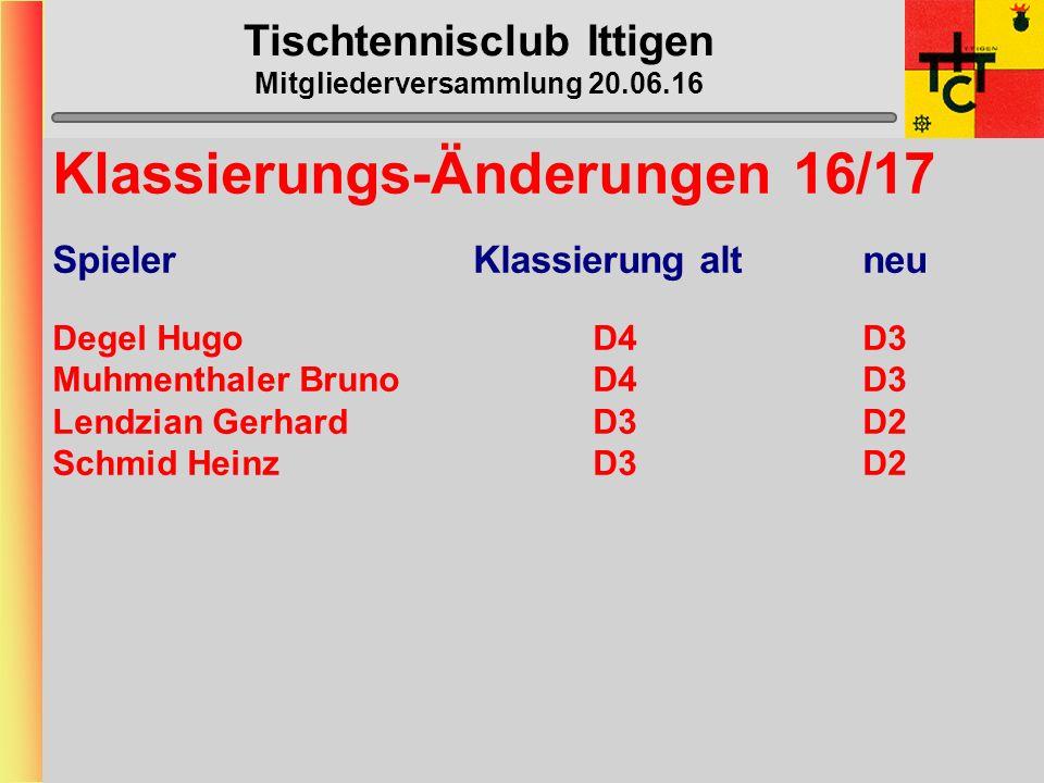 Tischtennisclub Ittigen Mitgliederversammlung 20.06.16 Mannschafts-Daten Verteilung der Daten via Captains an Spieler Rückmeldung von Captains an Beat unbedingt via E-mail !!!