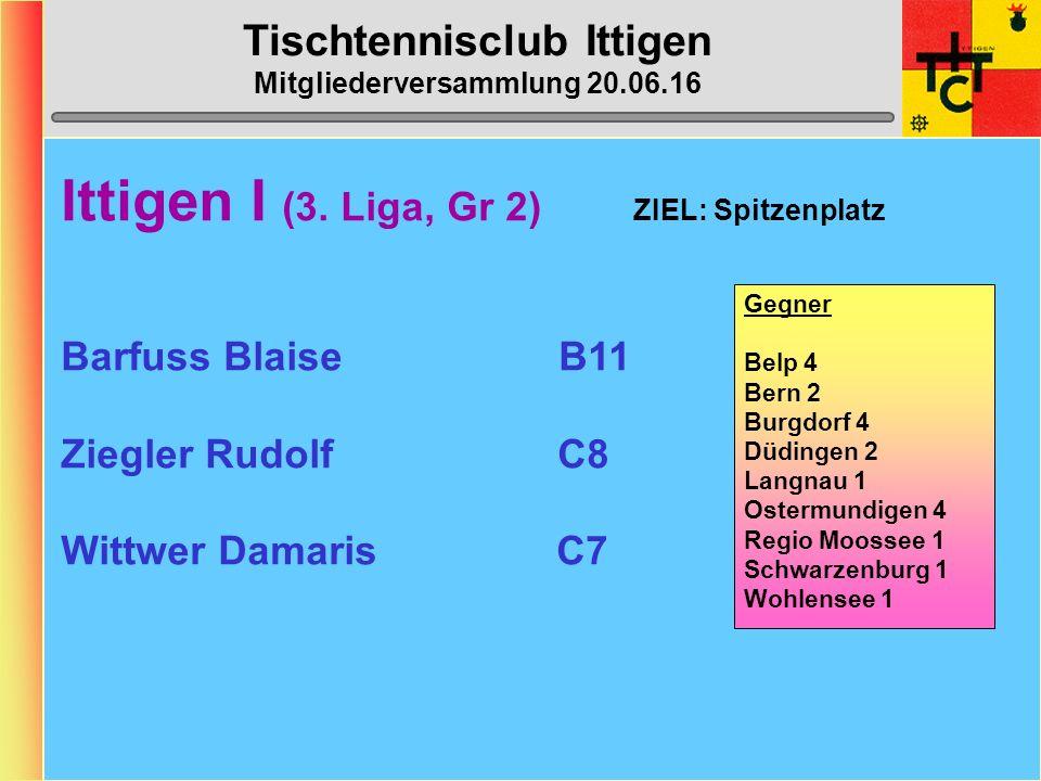 Tischtennisclub Ittigen Mitgliederversammlung 20.06.16 Klassierungs-Änderungen 16/17 Spieler Klassierung alt neu Degel HugoD4D3 Muhmenthaler BrunoD4D3 Lendzian GerhardD3D2 Schmid HeinzD3D2