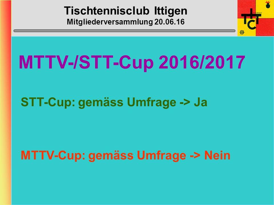 Tischtennisclub Ittigen Mitgliederversammlung 20.06.16 Ittigen IV (5.