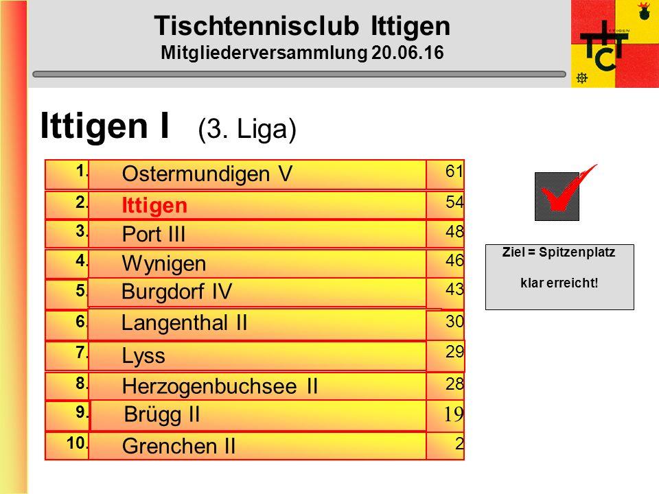 Tischtennisclub Ittigen Mitgliederversammlung 20.06.16 Ittigen I (3.