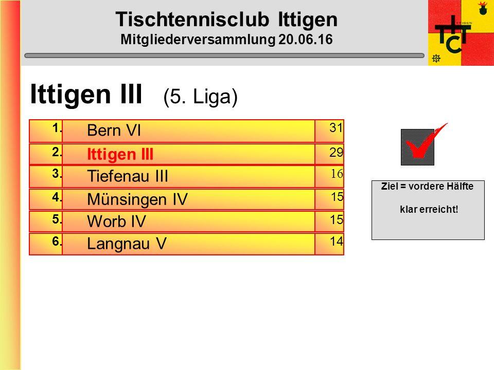 Tischtennisclub Ittigen Mitgliederversammlung 20.06.16 Ittigen II (4.