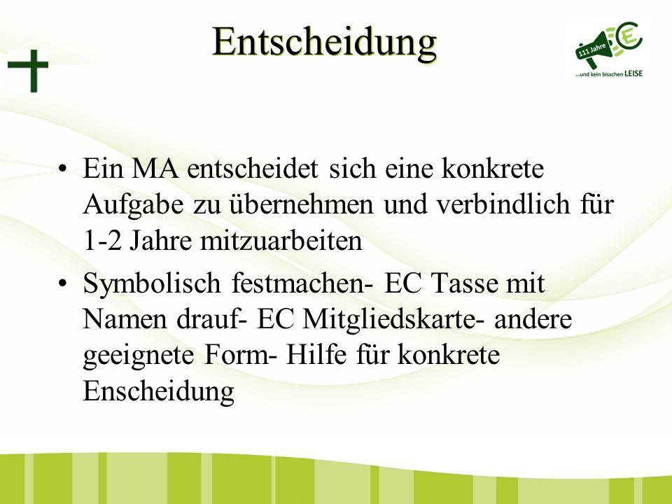 Ein MA entscheidet sich eine konkrete Aufgabe zu übernehmen und verbindlich für 1-2 Jahre mitzuarbeiten Symbolisch festmachen- EC Tasse mit Namen drauf- EC Mitgliedskarte- andere geeignete Form- Hilfe für konkrete Enscheidung Entscheidung