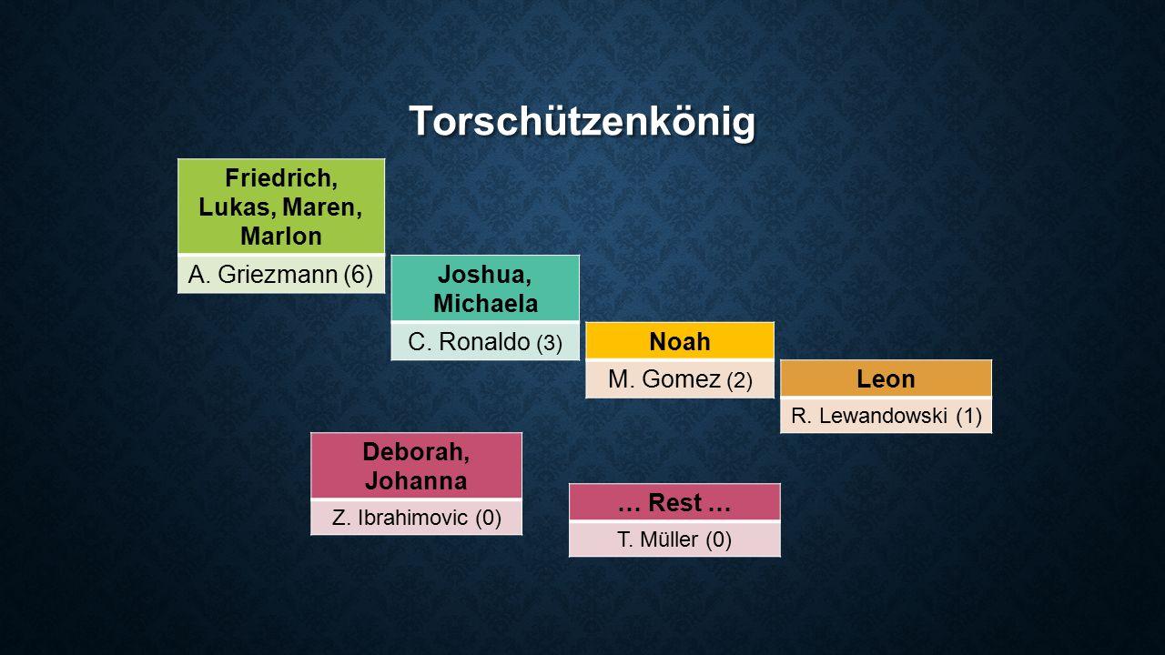 Torschützenkönig Friedrich, Lukas, Maren, Marlon A.
