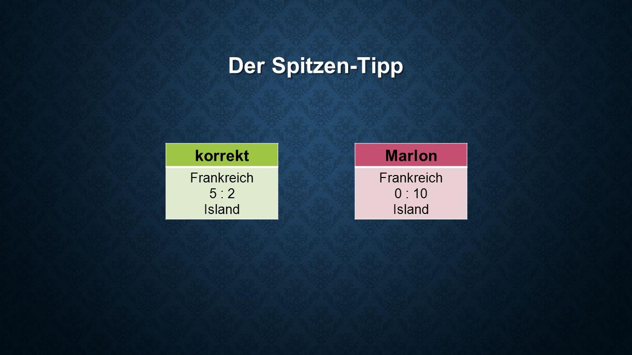 Der Spitzen-Tipp korrekt Frankreich 5 : 2 Island Marlon Frankreich 0 : 10 Island