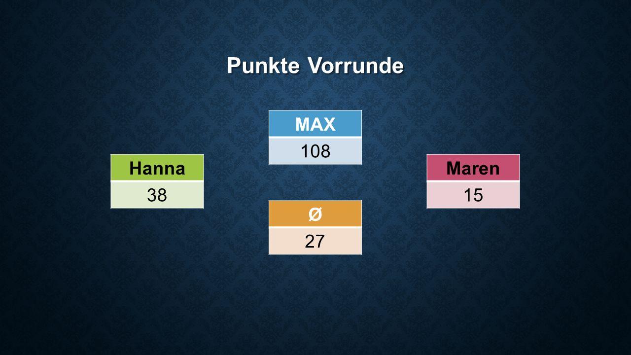 Punkte Vorrunde Hanna 38 Maren 15 Ø 27 MAX 108