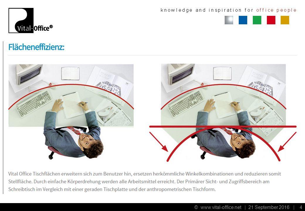 © www.vital-office.net | 21 September 2016 | 3 Flexibilität: Die Einrichtung und Gestaltung von Büroräumen sollte sich in der heutigen Arbeitswelt höchst flexibel anpassen können, denn die Entwicklung zeigt, dass starre, über Jahre gleich bleibende Strukturen lange schon durch mobile, moderne und sich oft auch schnell verändernde Modelle ersetzt werden.