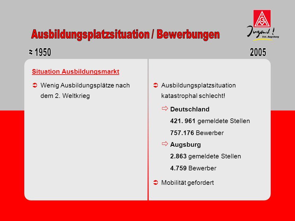 Situation Ausbildungsmarkt  Ausbildungsplatzsituation katastrophal schlecht!  Wenig Ausbildungsplätze nach dem 2. Weltkrieg  Deutschland 421. 961 g