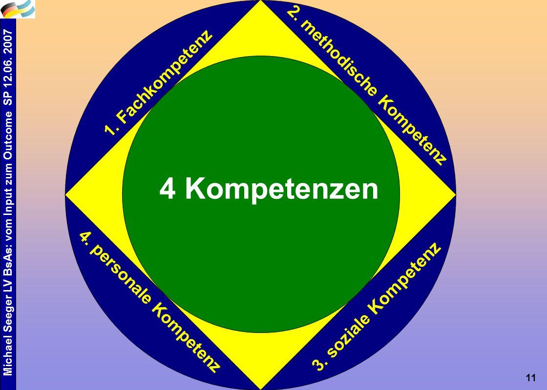 Michael Seeger LV BsAs: vom Input zum Outcome SP 12.06. 2007 11 1. Fachkompetenz 2. methodische Kompetenz 4. personale Kompetenz 3. soziale Kompetenz