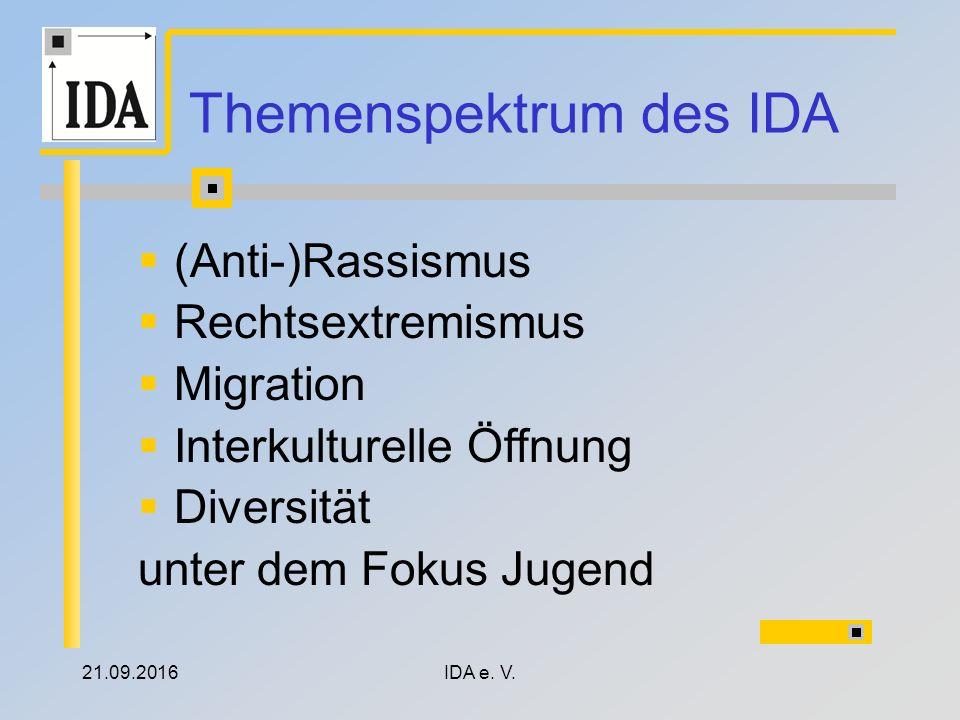21.09.2016IDA e. V. Themenspektrum des IDA  (Anti-)Rassismus  Rechtsextremismus  Migration  Interkulturelle Öffnung  Diversität unter dem Fokus J