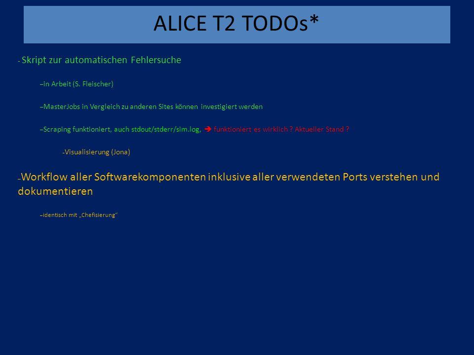 ALICE T2 TODOs* - Skript zur automatischen Fehlersuche – in Arbeit (S.