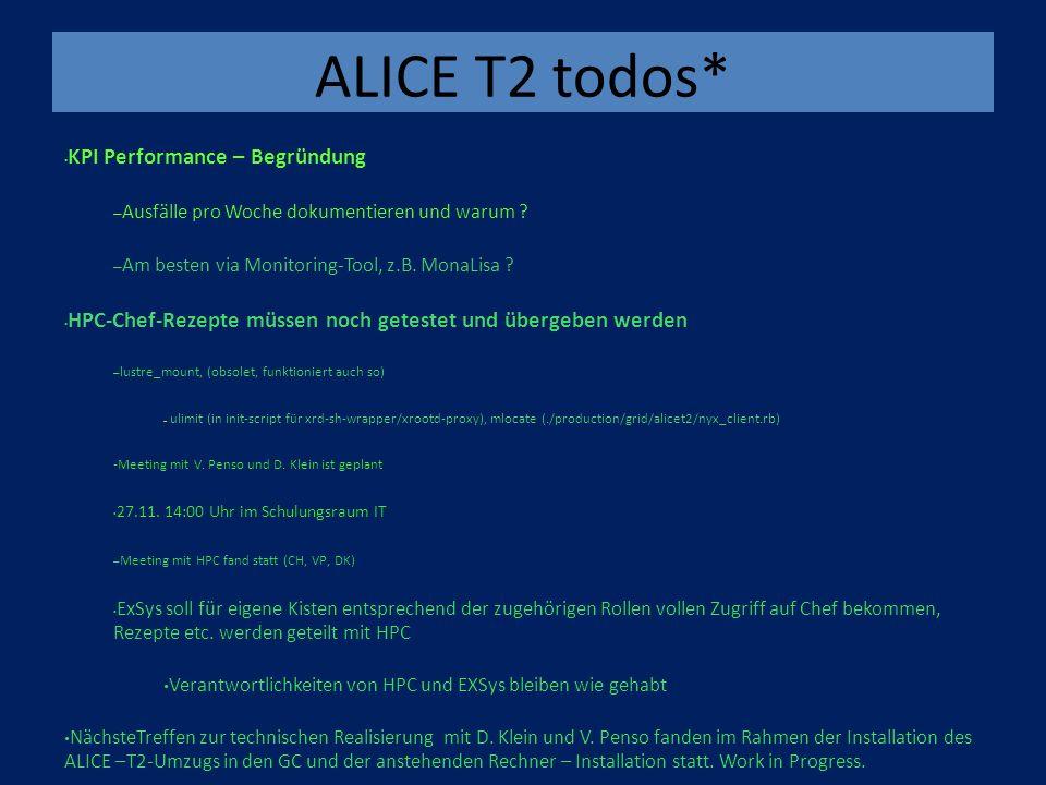 ALICE T2 todos* KPI Performance – Begründung – Ausfälle pro Woche dokumentieren und warum .