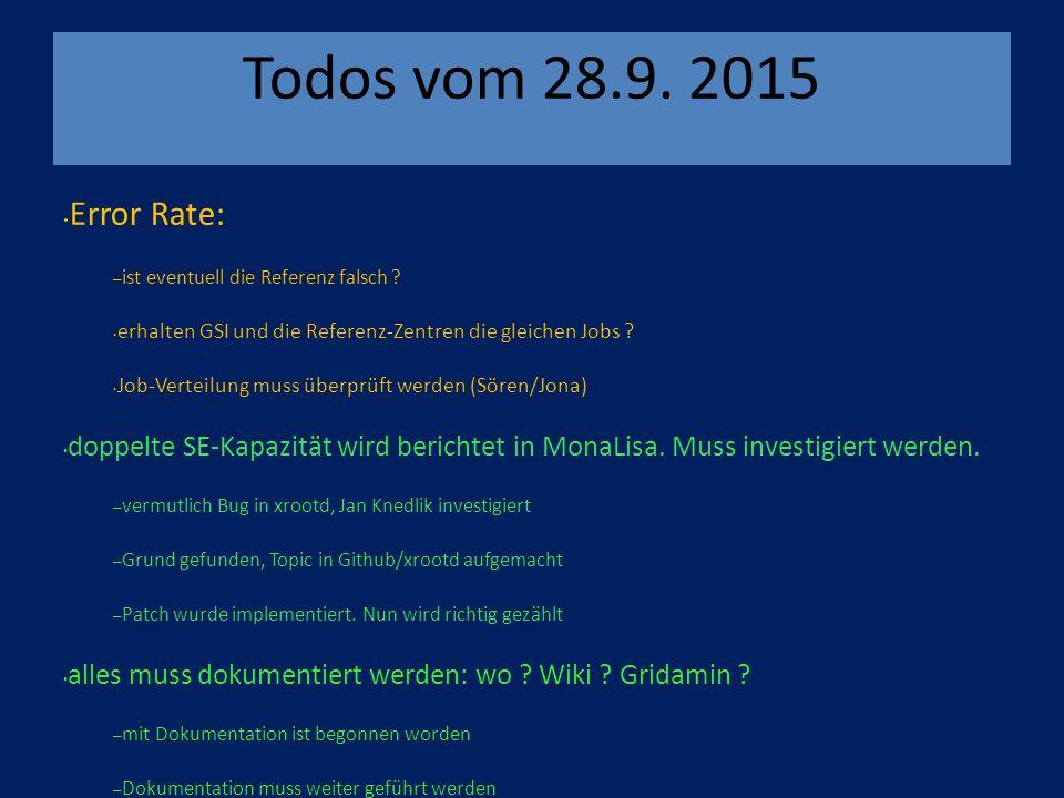 Todos vom 28.9.2015 Error Rate: – ist eventuell die Referenz falsch .