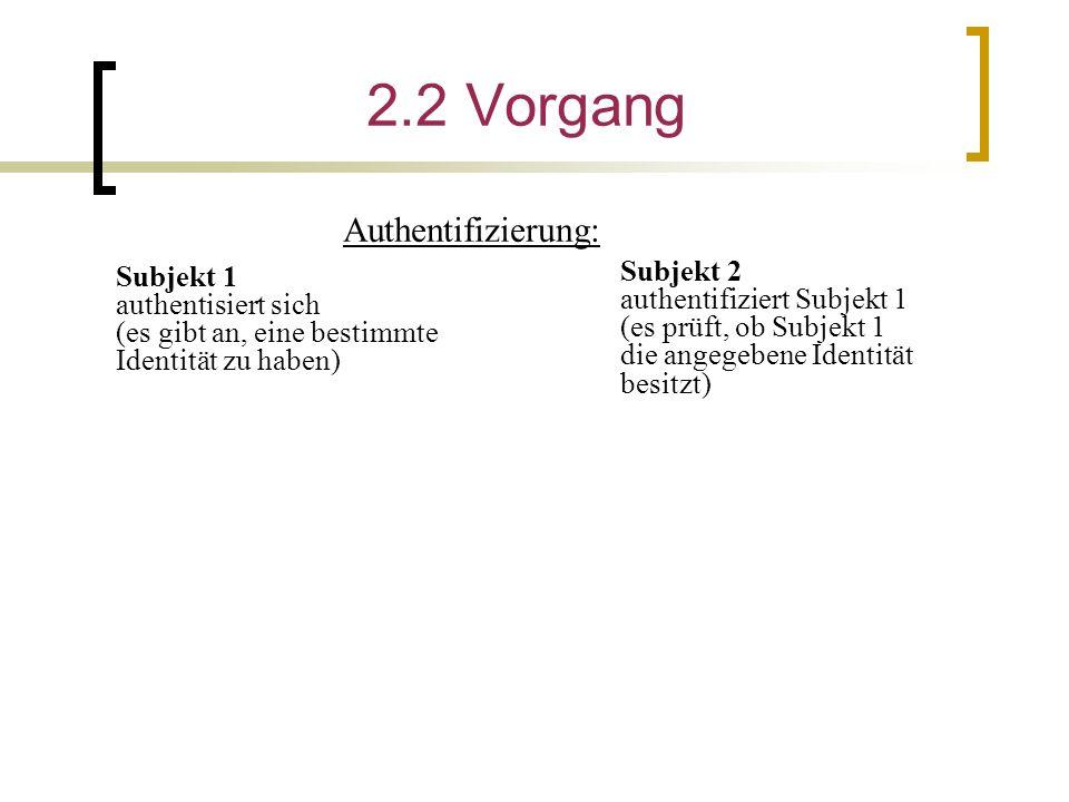 2.2 Vorgang Subjekt 1 authentisiert sich (es gibt an, eine bestimmte Identität zu haben) Subjekt 2 authentifiziert Subjekt 1 (es prüft, ob Subjekt 1 die angegebene Identität besitzt) Authentifizierung: