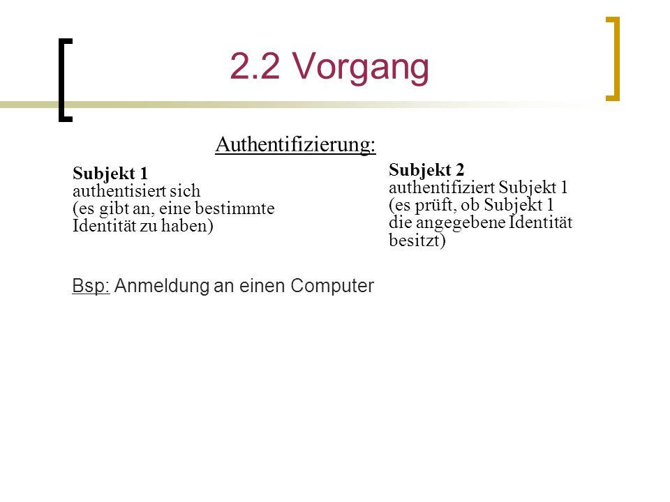 2.2 Vorgang Bsp: Anmeldung an einen Computer Subjekt 1 authentisiert sich (es gibt an, eine bestimmte Identität zu haben) Subjekt 2 authentifiziert Subjekt 1 (es prüft, ob Subjekt 1 die angegebene Identität besitzt) Authentifizierung: