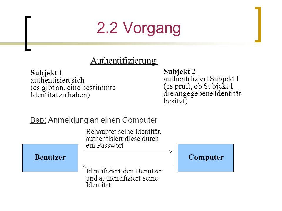 2.2 Vorgang Bsp: Anmeldung an einen Computer Subjekt 1 authentisiert sich (es gibt an, eine bestimmte Identität zu haben) Subjekt 2 authentifiziert Subjekt 1 (es prüft, ob Subjekt 1 die angegebene Identität besitzt) Authentifizierung: BenutzerComputer Behauptet seine Identität, authentisiert diese durch ein Passwort Identifiziert den Benutzer und authentifiziert seine Identität