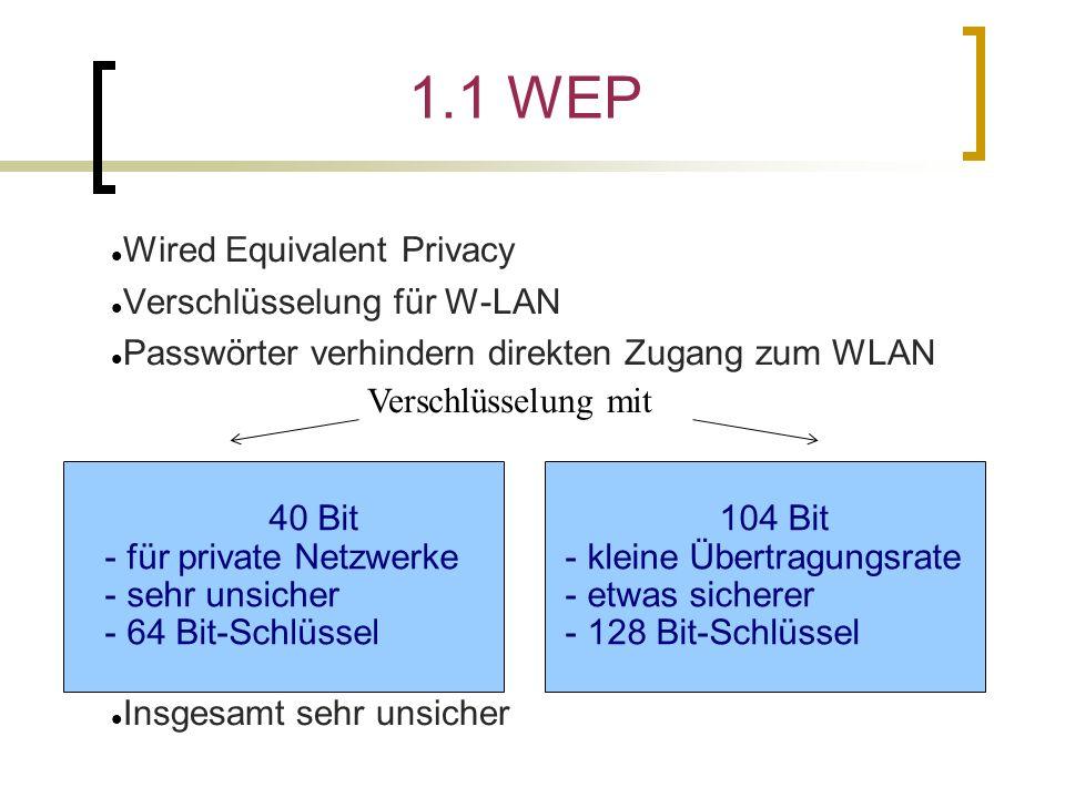 1.1 WEP Wired Equivalent Privacy Verschlüsselung für W-LAN Passwörter verhindern direkten Zugang zum WLAN Insgesamt sehr unsicher 104 Bit - kleine Übertragungsrate - etwas sicherer - 128 Bit-Schlüssel 40 Bit - für private Netzwerke - sehr unsicher - 64 Bit-Schlüssel Verschlüsselung mit