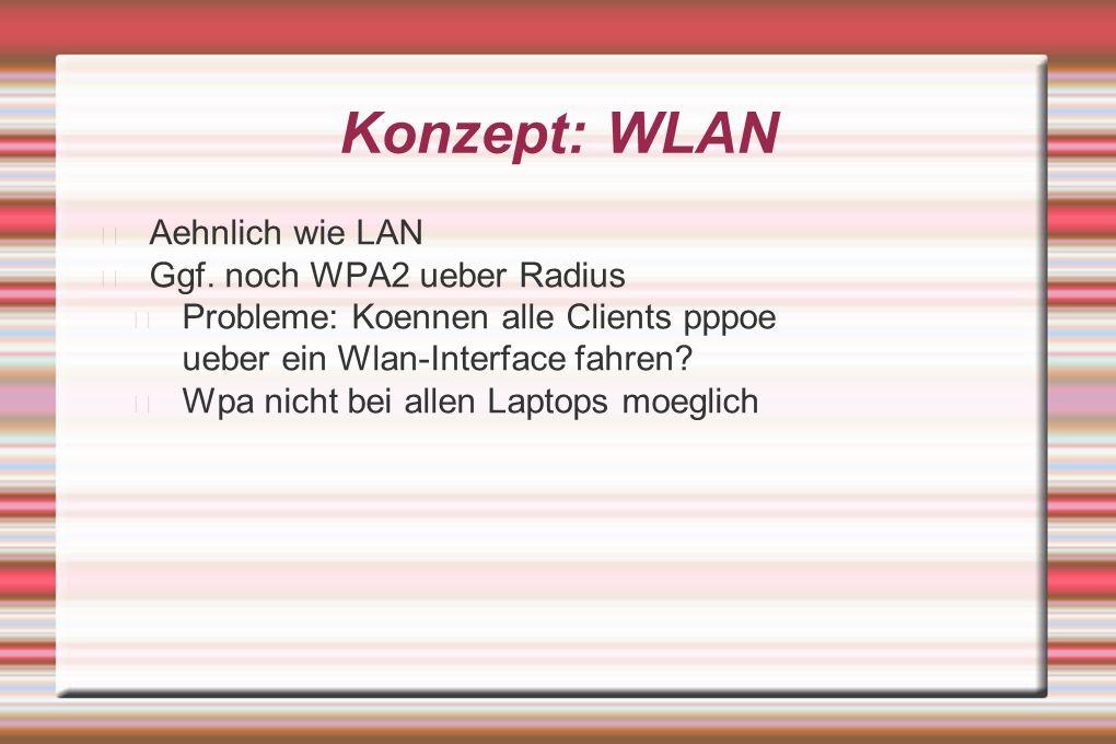 Konzept: WLAN Aehnlich wie LAN Ggf.