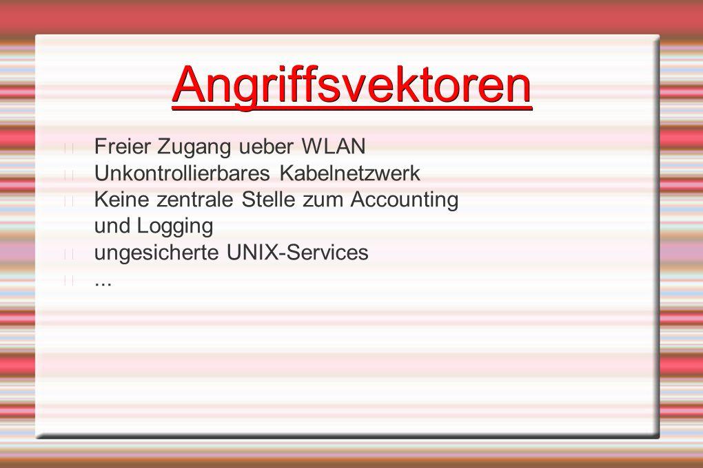 Angriffsvektoren Freier Zugang ueber WLAN Unkontrollierbares Kabelnetzwerk Keine zentrale Stelle zum Accounting und Logging ungesicherte UNIX-Services...