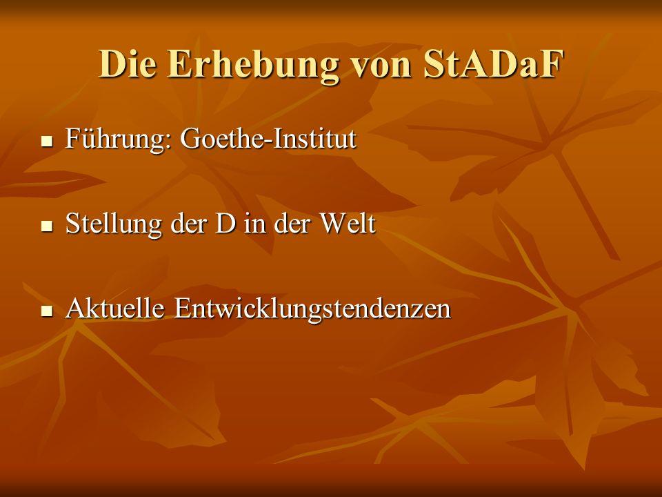 Die Erhebung von StADaF Führung: Goethe-Institut Führung: Goethe-Institut Stellung der D in der Welt Stellung der D in der Welt Aktuelle Entwicklungstendenzen Aktuelle Entwicklungstendenzen
